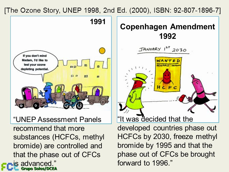 [The Ozone Story, UNEP 1998, 2nd Ed. (2000), ISBN: 92-807-1896-7]
